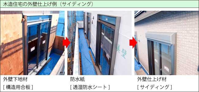 屋根、外壁 -お家の外装の構造と各部材の名前-
